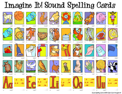 Sound Spelling Cards_reference on Abc Chart Part 1
