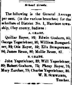 Yegerlehner, school grades - 1883-03-01
