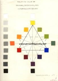 Color chart #1 (c1985-1986)