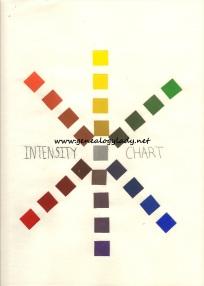 Color chart #3 (c1985-1986)