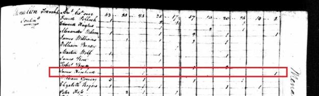 Laughead, James, Jr. - 1810 Census