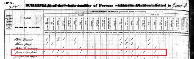 Lawhead, James - 1830 census detail