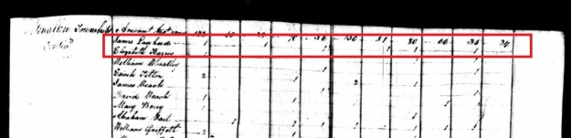 Lawhead, James, Sr. - 1810 census