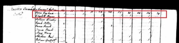 Lawhead, James, Sr. - 1810 census